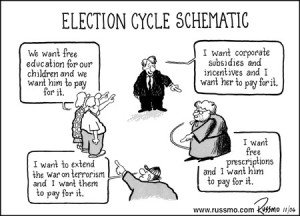 election-cycle